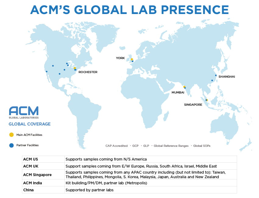 map of acm global laboratories locations and capabilities